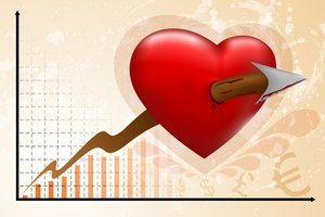 Destructive Business: Chart line goes through the heart... - 