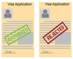 immigration graphic